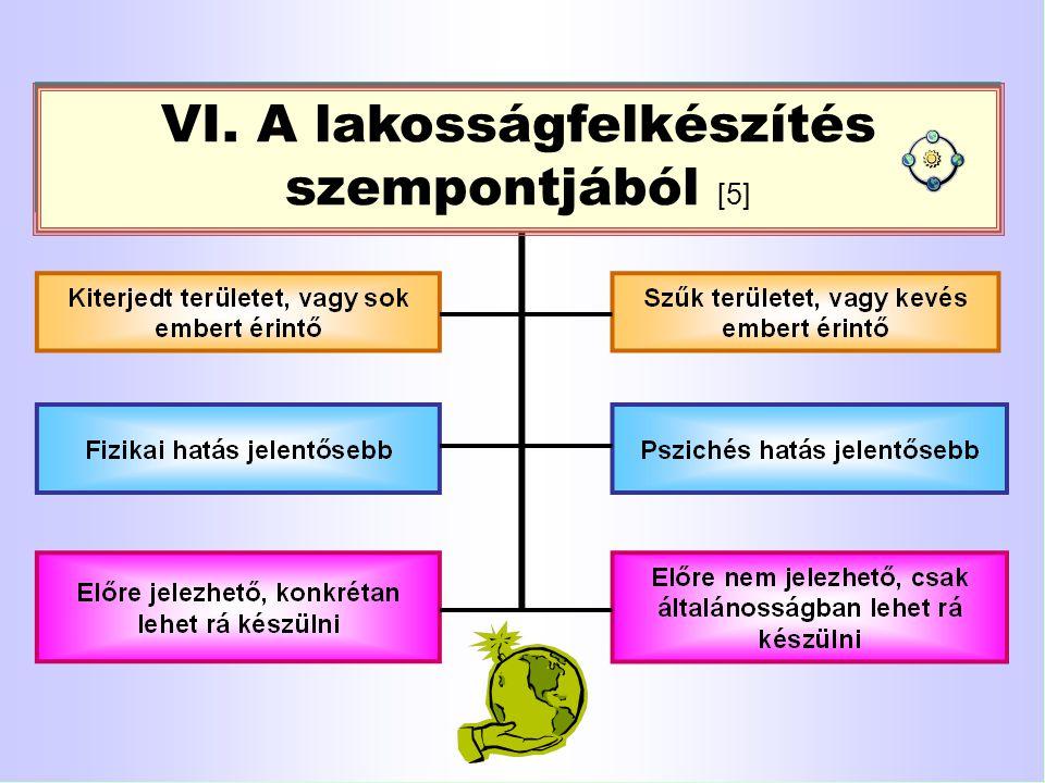 VI. A lakosságfelkészítés szempontjából [5]